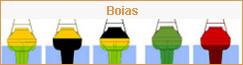 MRA_Boias