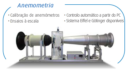 anemometria mra