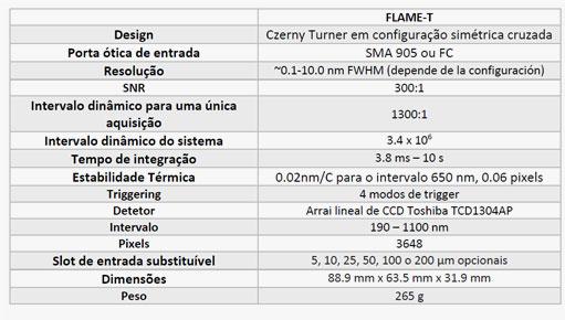 tabla-flame-t-pt
