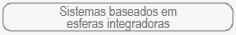 Sistemas baseados em esferas integradoras