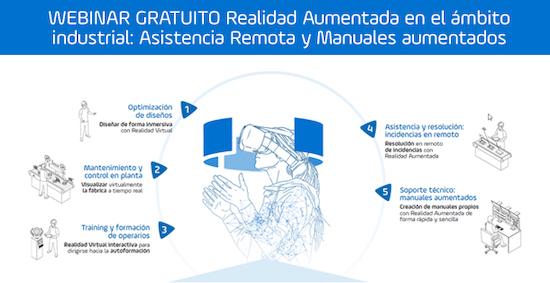 Realidad Aumentada en el ámbito industrial: Asistencia Remota y Manuales aumentados.
