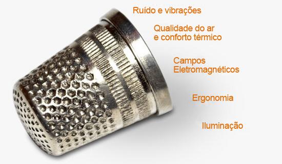dedal seguridad higiene MRA