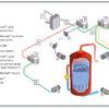Sistema de monitorizado  partes críticas en refinería