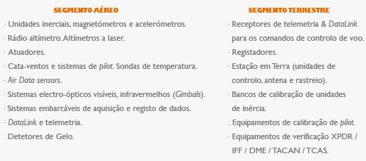 MRA_aviónica segmentos
